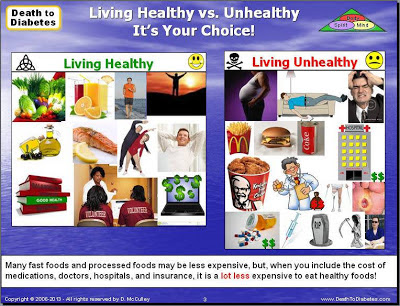 Living Healthy vs. Unhealthy