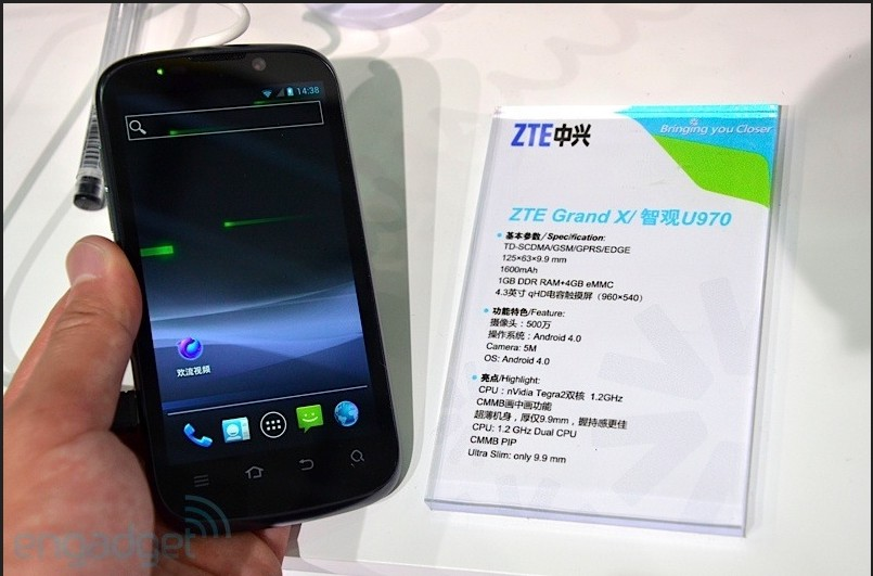 always zte grand x internal memory Widgets