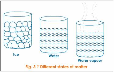 chemical properties of water pdf