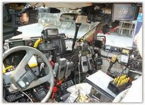 Seperti namanya, radio satelit mobil spesial cuma bekerja didalam mobil. Setup terhitung antena dipasang pada atap mobil Anda serta kotak tuner yang kirim tanda satelit untuk stereo mobil Anda. Kotak tuner bisa berbentuk di bangun untuk stereo mobil - yang dimaksud