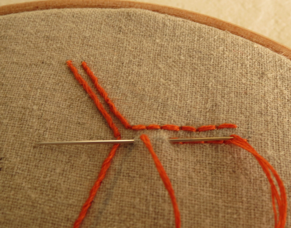 Dropspindletimes Whipped Backstitch Aka Covered Backstitch Tutorial