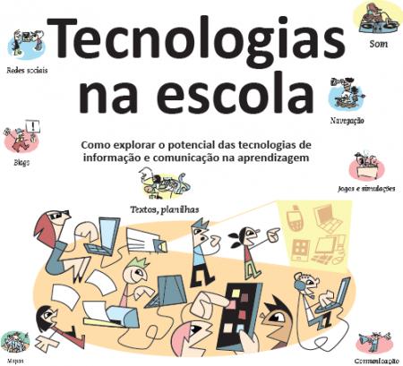 EDUCAÇÃO, TECNOLOGIAS E CURRÍCULO