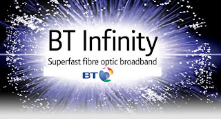 BT Infinity Superfast Broadband – Any Problems?