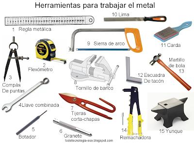 Materiales y procesos herramientas para trabajar el metal Herramientas jardineria