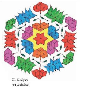 sankranthi muggulu and Mehandi designs