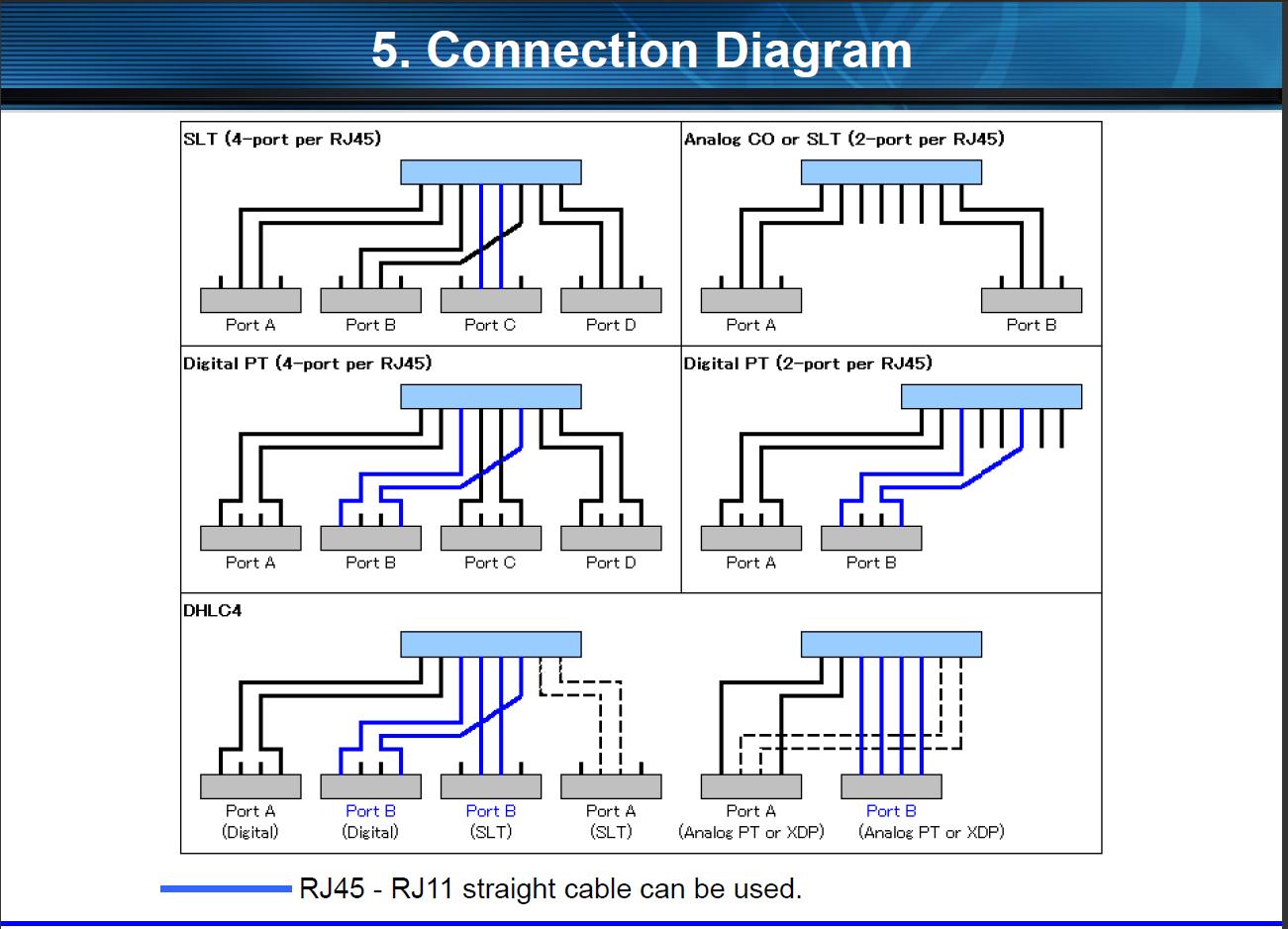 diagram koneksi kabel pabx panasonic ns300