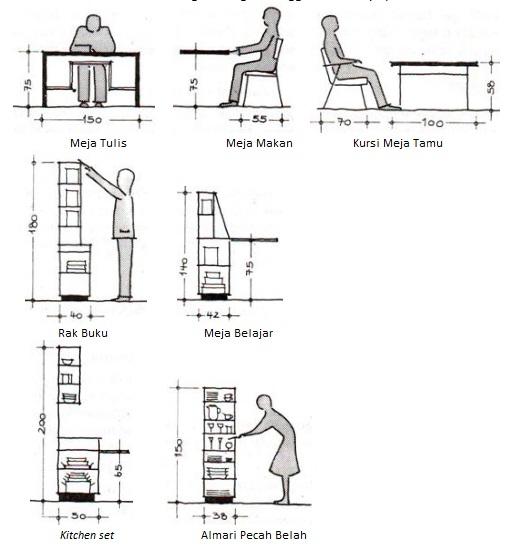 Kitchen Set Ukuran 1 Meter: R E K A K I T A ::: Inspirasi Kreatif