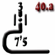 Ejemplo 40.a: Cañón (x3) del calibre 7'5