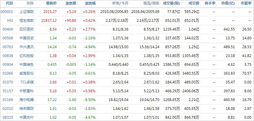 中国株コバンザメ投資ウォッチ銘柄watch20140508