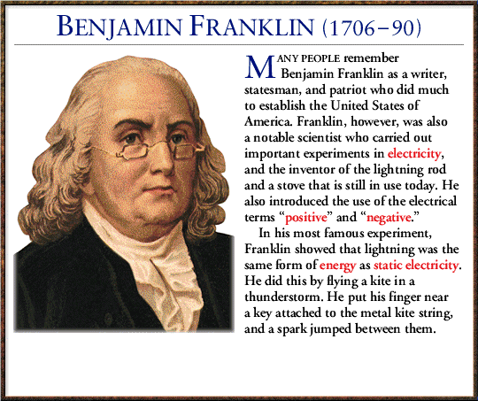 an outlook of benjamin franklin and his influence in american history One of the leading figures of early american history, benjamin franklin (1706-90) was a statesman, author, publisher, scientist, inventor and diplomat.