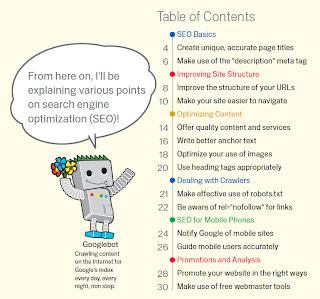 Tabela de Conteúdos do Guia de SEO Básica da Google