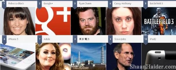 Google's Top 10 Searches In 2011, Rebecca Black Scores The Top Spot