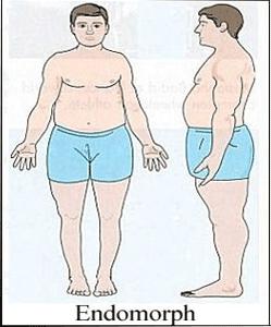 إعرف نوعية جسمك حتى تحصل على أفضل نتيجة