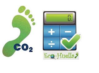 ¿Qués es exactamente la Huella de Carbono?