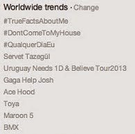 Gaga fans helped me try to get her attention on Twitter, I was the top 6th trend in August 2012