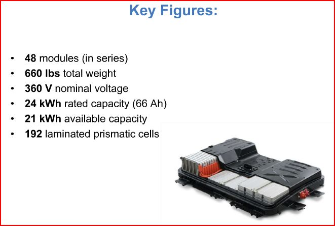A Nice Summary Of The Nissan LEAF Battery Pack Specifications In Details  (Click The Picture)