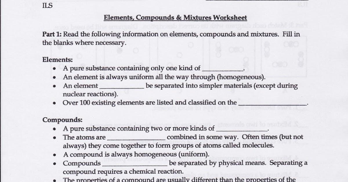 Dr Gaydens Chemistry Class Mondaytuesday 2829 September 2015