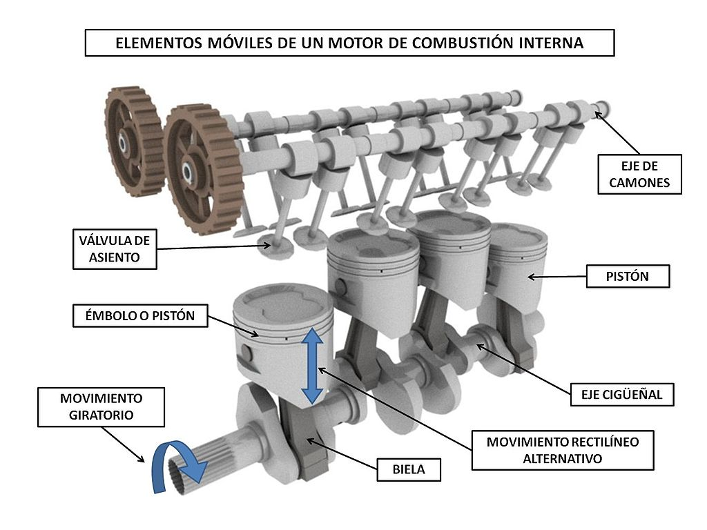 Engine Moving Parts