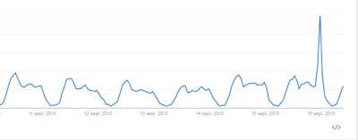 El Efecto de El Jefe Infiltrado de YOIGO en Google