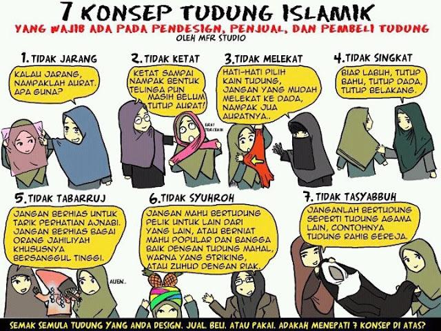 lolita muslimah, fesyen, trend tudung terkini, 7 konsep tudung islamik, garis panduan islam,