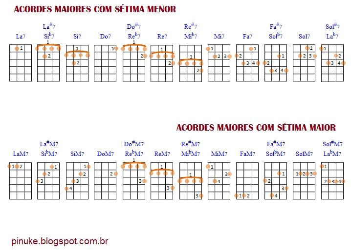 canon in c ukulele pdf