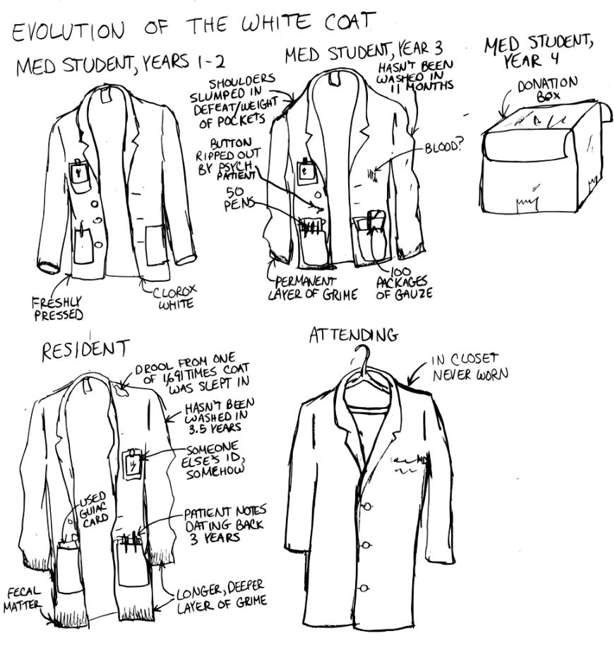 Why Do Doctors Wear White Coats Photo Album - Reikian
