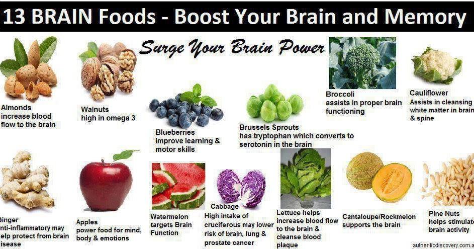 Foods improving memory image 5