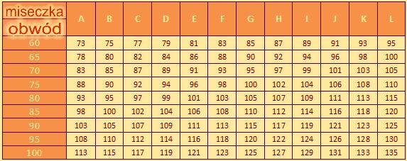 Jak dobrać stanik kalkulator, ale tylko przy p-upach, ale tylko przy p-upach, ktre w tym wyjtkowym okresie s duo wiksze i cisze. Kalkulatory rozmiarw stanika - czy kiedykolwiek mwi prawd. Dobierz prawidowo rozmiar biustonosza Jak dobra stanik - wybr biustonosza waciwego do rozmiaru i .