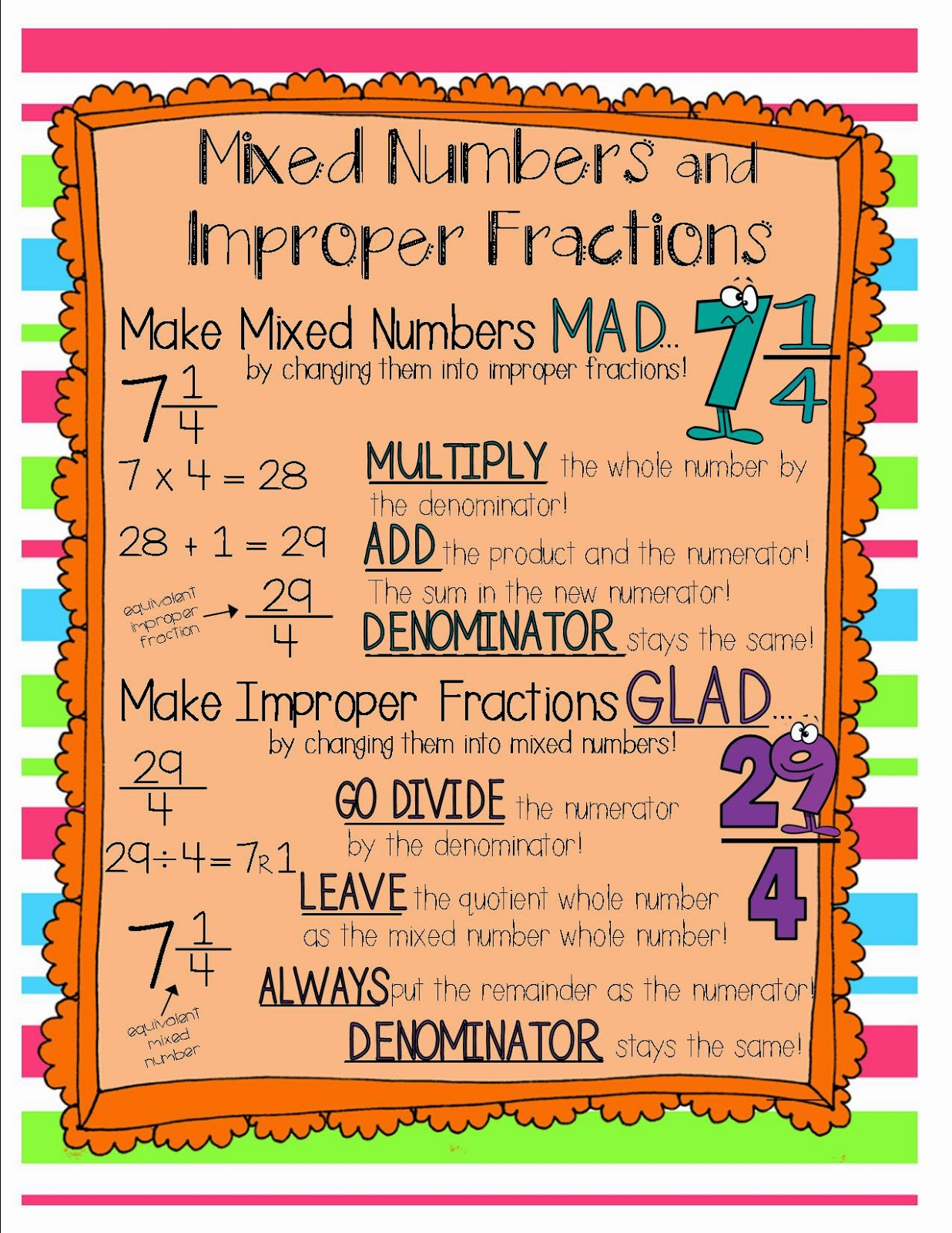 http://www.teacherspayteachers.com/Product/Improper-Fractions-Poster-1174263
