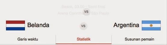 http://ejawantahnews.blogspot.com/2014/07/belanda-vs-argentina-semifinal-piala-dunia-2014-brasil.html