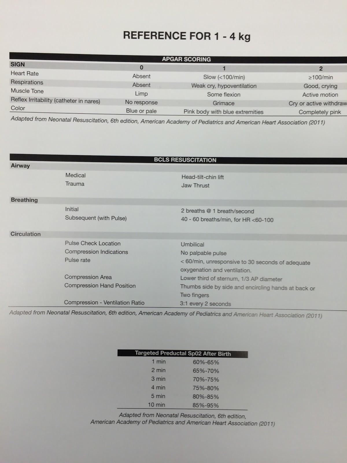 Some important details Dr Smithu0027s ECG Blog
