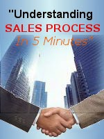Understanding the Sales Process