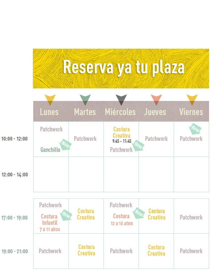 Clases Trapo y Tela Patchwork y Costura 201 5 - 2016