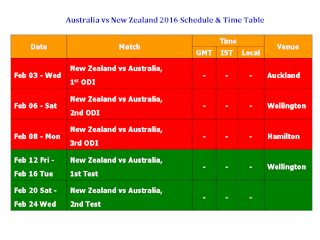 Australia vs New Zealand 2016 Schedule & Time Table,Australia tour of New Zealand 2016,Sri Lanka Vs New Zealand 2015-2016 schedule & time table,New Zealand vs Australia 2016 fixture,New Zealand vs australia 2016 Schedule,cricket,series,full schedule,fixture,time table,ODI,test match,match detail,venue,AUS Vs. NZ series 2015-2016,Australia vs New Zealand 16 Schedule,Sri Lanka tour of New Zealand 2015-2016 Schedule,t20,match timming,IST,GMT,local