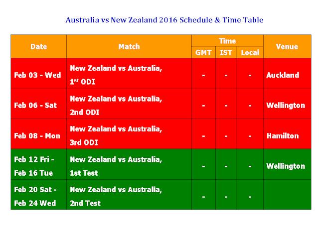 Australia vs New Zealand 2016 Schedule & Time Table,Australia tour of New Zealand 2016,Sri Lanka Vs New Zealand 2015-2016 schedule & time table,New Zealand vs Australia 2016 fixture,New Zealand vs australia 2016 Schedule,cricket,series,full schedule,fixture,time table,ODI,test match,match detail,venue,AUS Vs. NZ series 2015-2016,Australia vs New Zealand 16 Schedule,Sri Lanka tour of New Zealand 2015-2016 Schedule,t20,match timming,IST,GMT,local