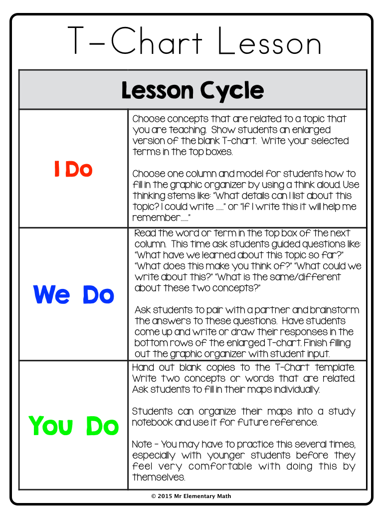 Print this simple lesson plan to use when you first introduce t charts ...