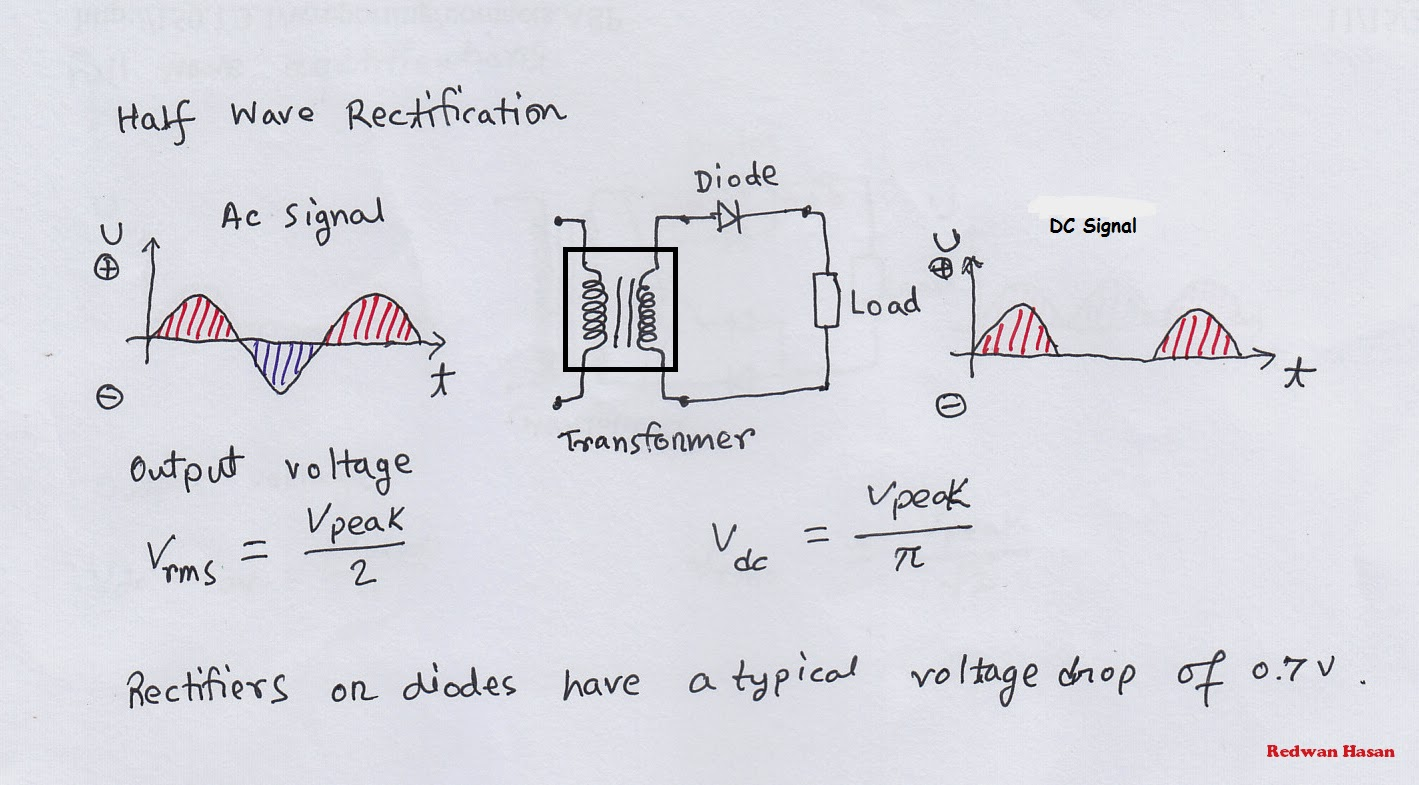 Scavengers Blog Ac To Dc Circuit 1 Hobby Electronics Half Wave Rectifier The 07 Volt Drop Is For Silicon Diode