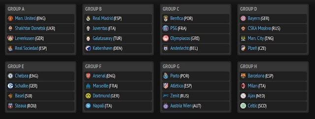 keputusan undian peringkat kumpulan ucl 2013/14, senarai kumpulan ucl 2013 2014, undian penuh kumpulan A B C D E F G H uefa champions league 2013-2014