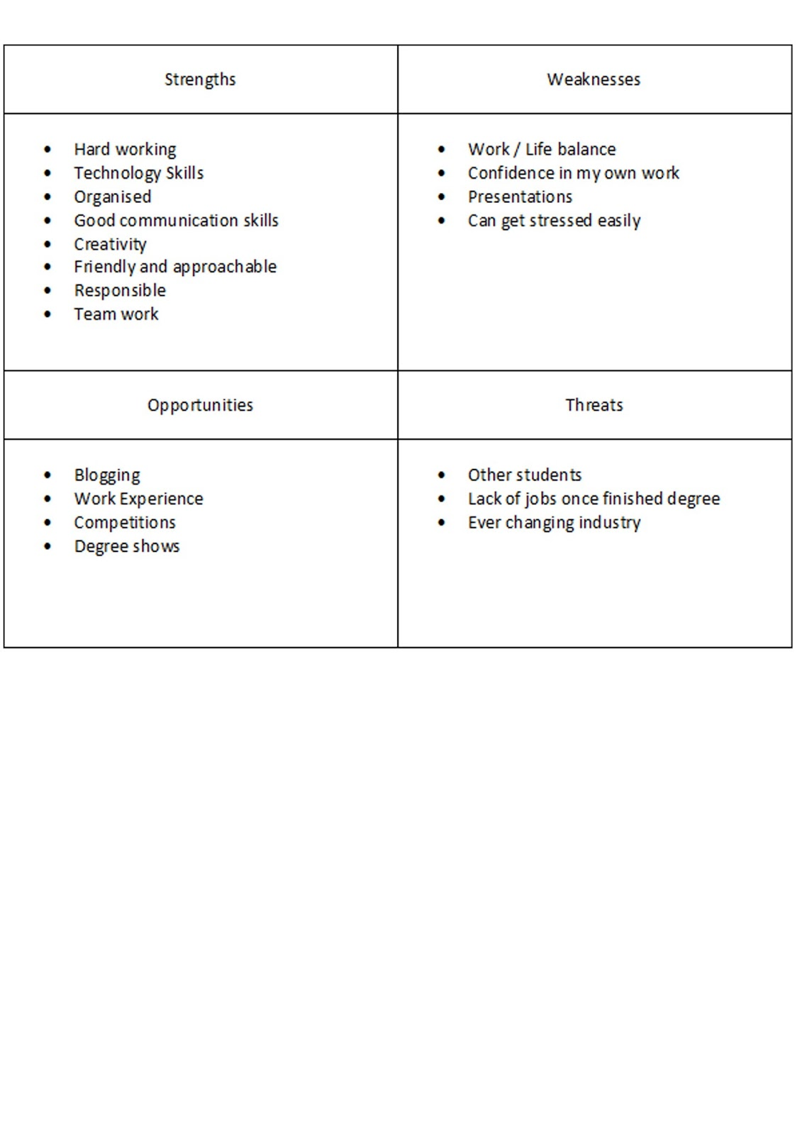 swot analysis sweden In this lesson, we will define the swot analysis (strengths, weaknesses, opportunities, threats) and explain how it relates to businesses today.