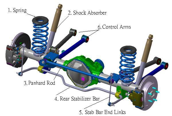 rear leaf spring png jeep axle suspension diagram  jeep