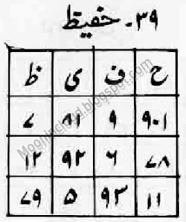 Meaning Urdu Pictures Hindi Tips Islam Books Information