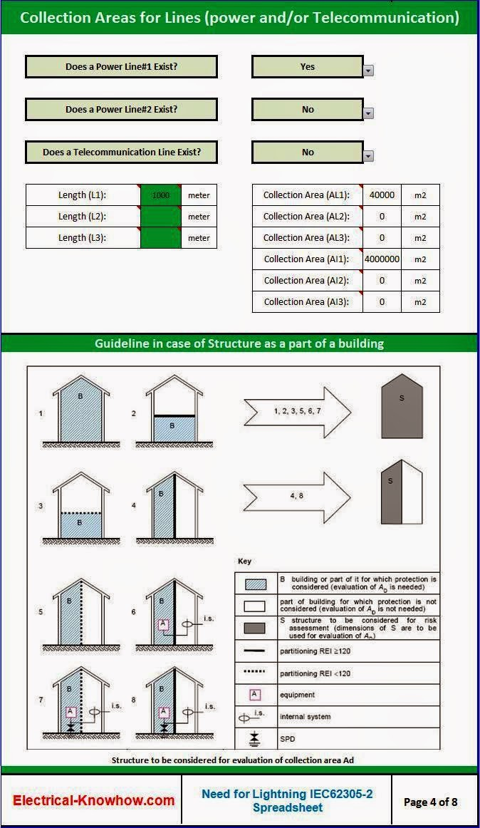 design calculations of lightning protection systems � part