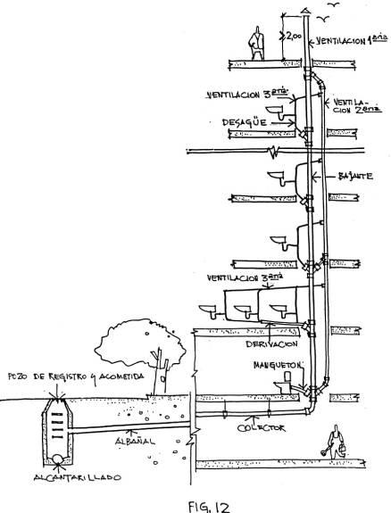 Ing civil abril 2011 for Planos de instalacion hidraulica de una alberca