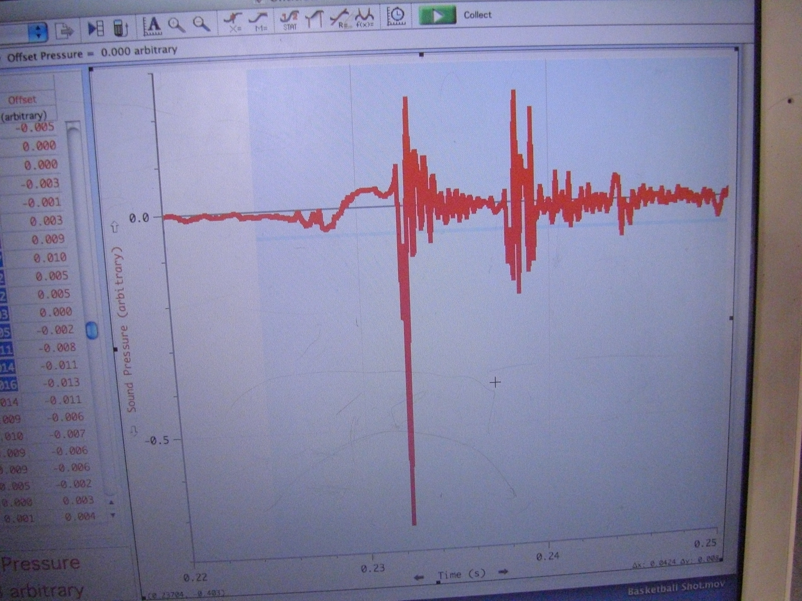 physics speed of sound lab report How to calculate speed of sound in air using a signal generator, loud speaker, oscilloscope and microphone using the wave speed equation to calculate speed.