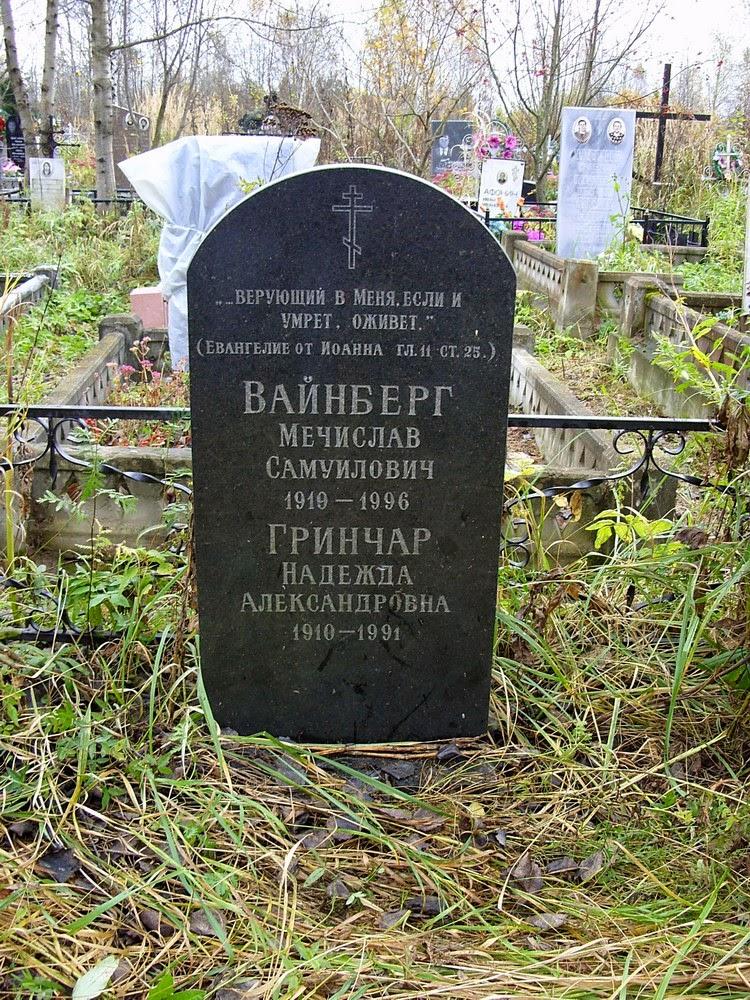 Mieczyslaw Weinberg, Vainberg, Grave, Cemetery,