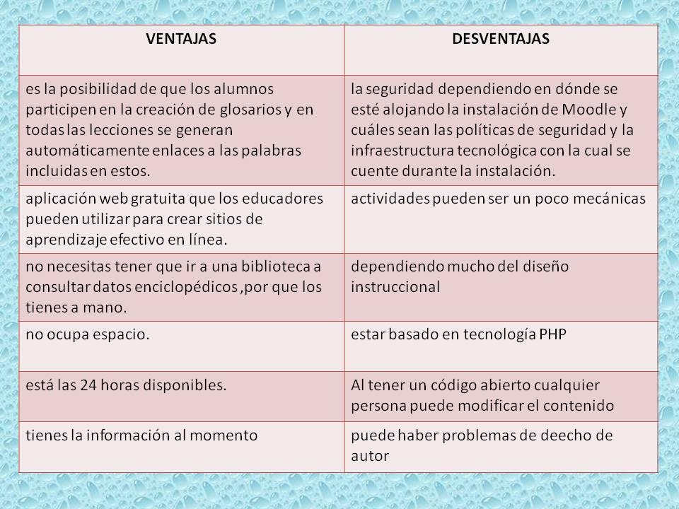 ventaja desventajas uso computadora: