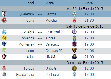 Calendario Clausura 2015 Liga Mx Resultados Futbol | Share The ...