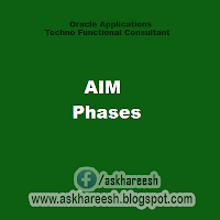 AIM Phases, askhareesh blog for Oracle Apps
