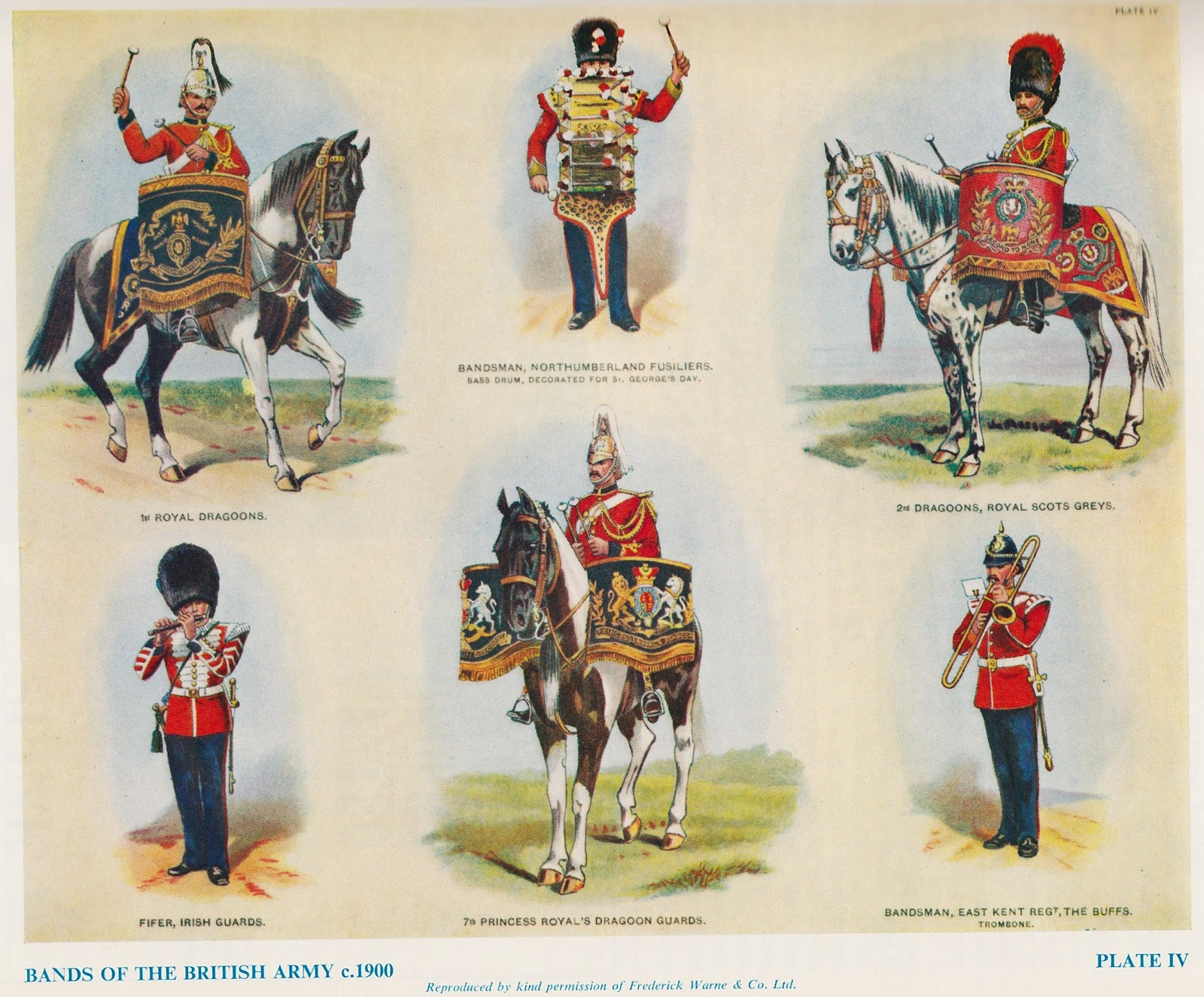 Arnhem jim regimental bands of the british army c 1900 by richard