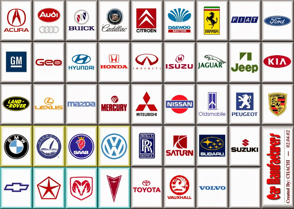 List Of Car Company Logos With Names